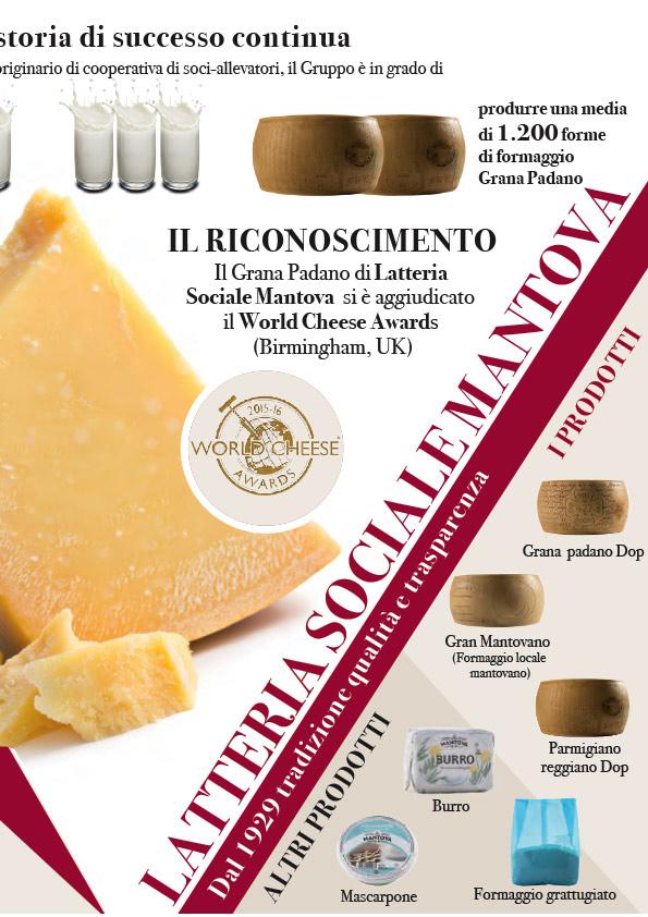 Infografica aziendale Latteria Sociale di Mantova