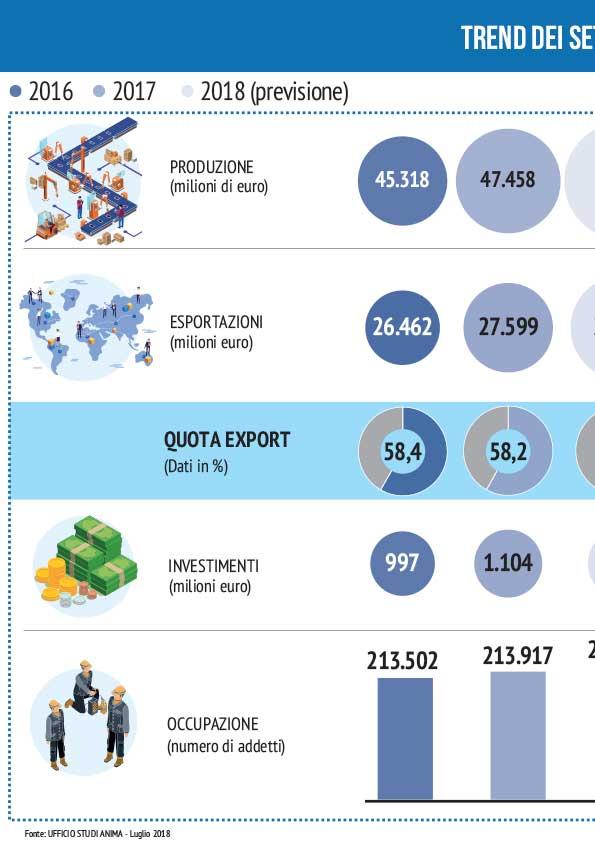 infografica aziendale - 3