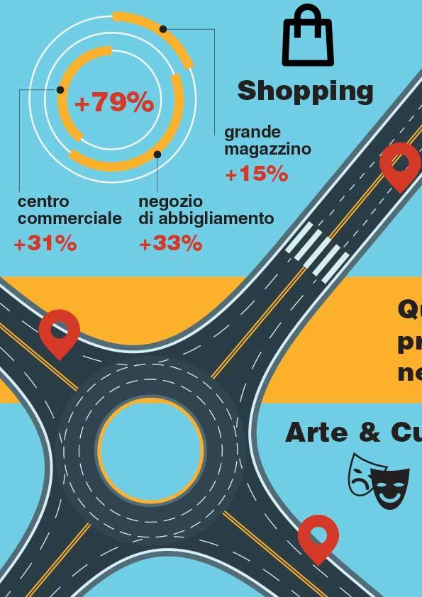 infografica aziendale - 7