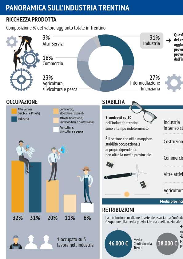 infografica aziendale - 5