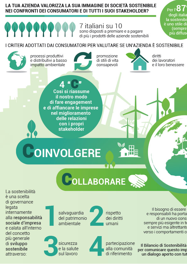 Infografica ambiente