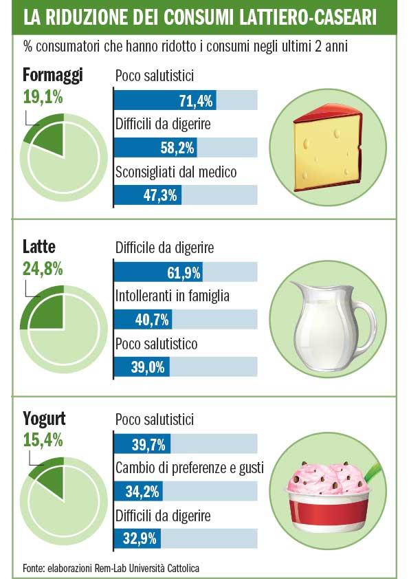 infografica alimentazione aziendale - 4