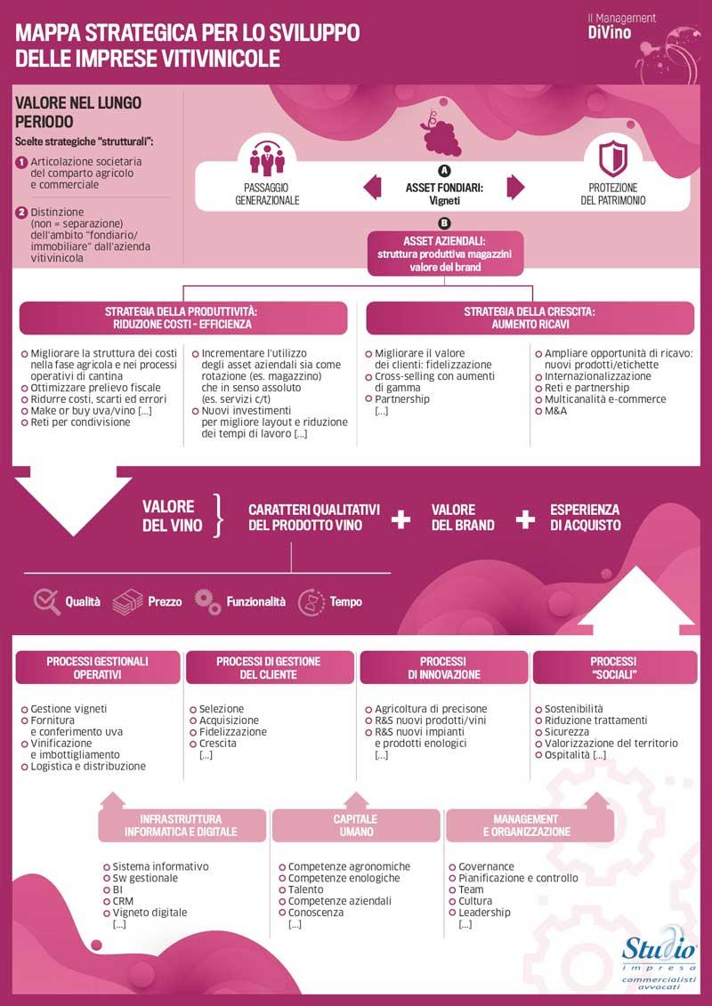 Presentazioni Powerpoint professionale e dinamica per Studio Impresa