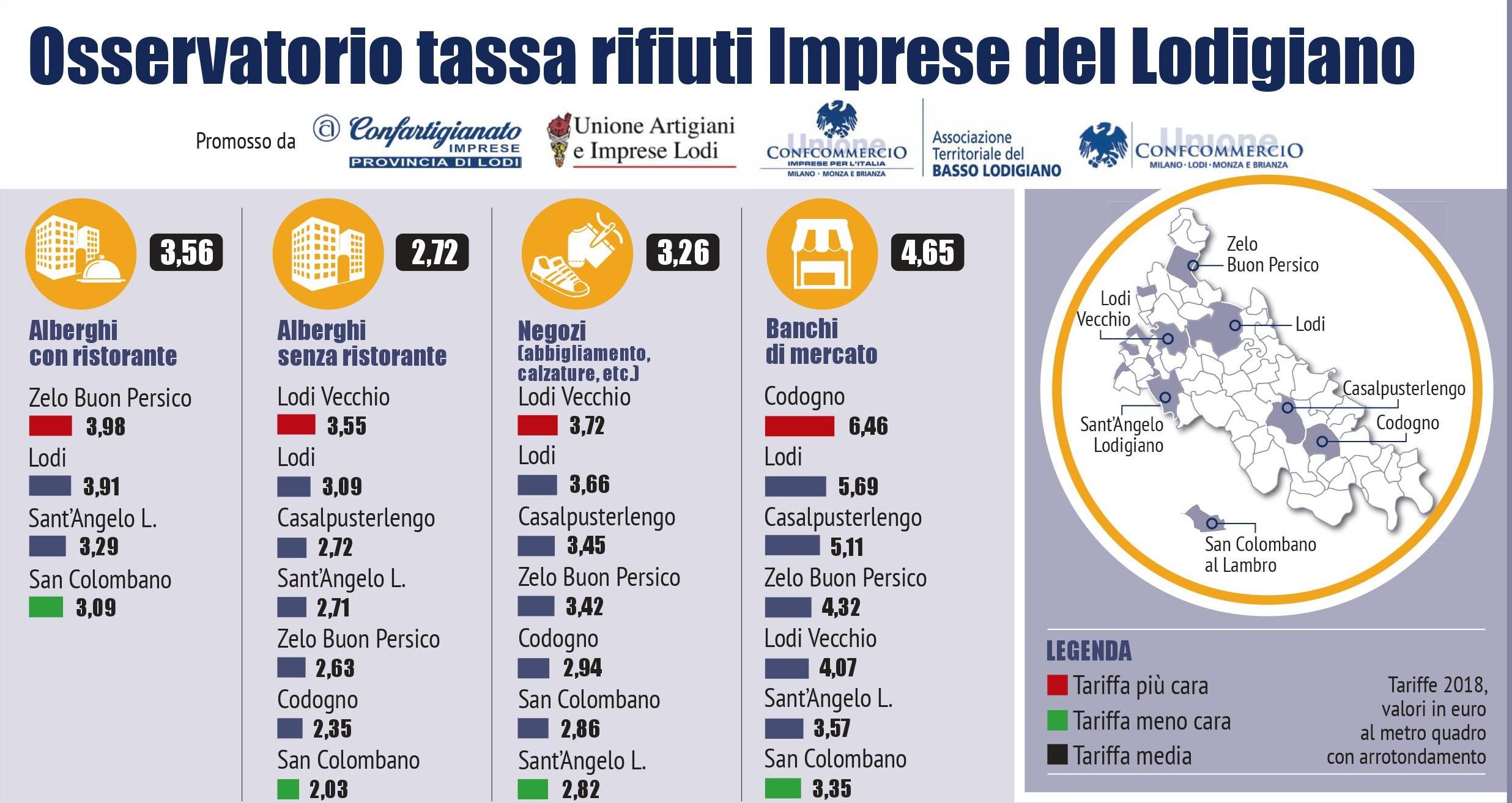 Osservatorio tassa rifiuti imprese del Lodigiano
