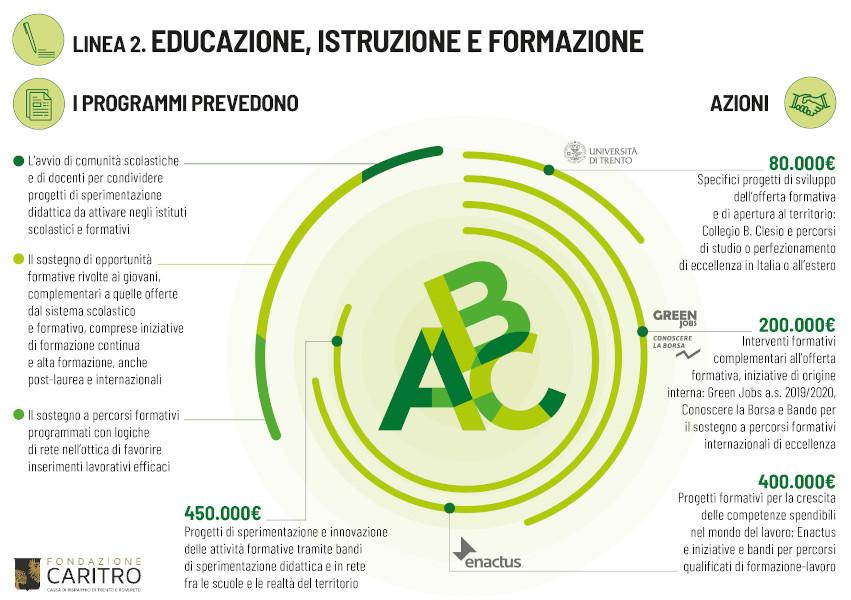 Caritroinfo2 - infografica