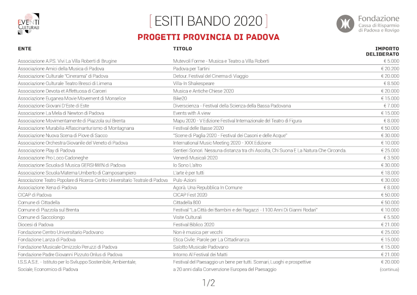 Fondazione Cariparo - Bando