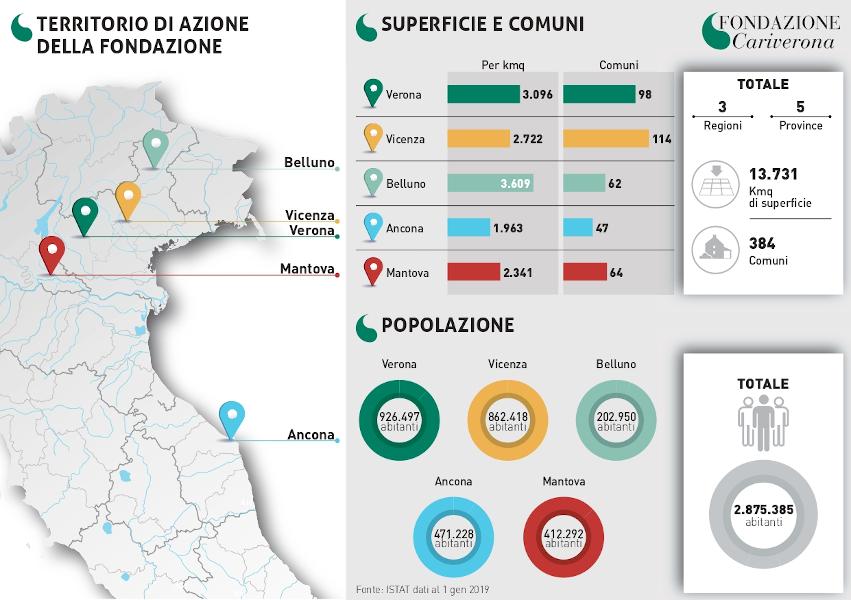 Fondazione Cariverona - 1 - infografica